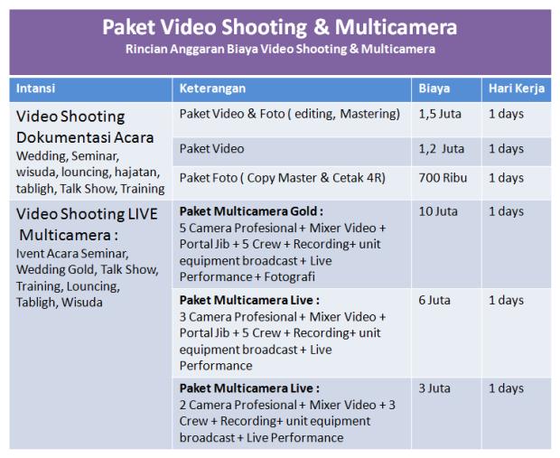 Harga Video Companny Profile-3
